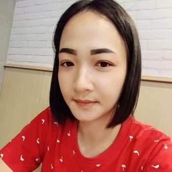 nataneep_Kamphaeng Phet_Single_Female