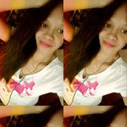 iamchenzerimar's profile photo