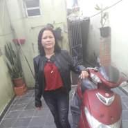 rosamuniz's profile photo