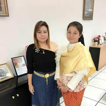 wichantras_Krung Thep Maha Nakhon_Single_Female