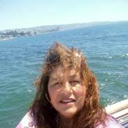rosarioa45's profile photo