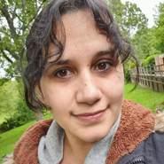 kate2058's profile photo