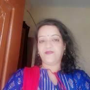 suchitras5's profile photo