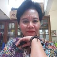 riyantisaragih72's profile photo