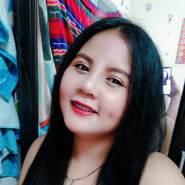 ploipailinb's profile photo