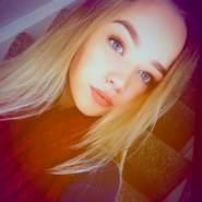 sandra3687's profile photo