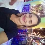 nitad258's profile photo