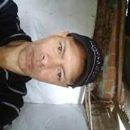 eduardob692's profile photo