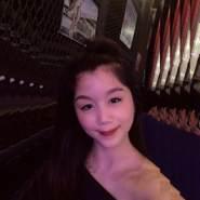 tabuays's profile photo