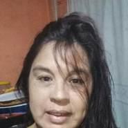 graciela_luisa_aguil's profile photo