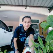 niwatn7's profile photo