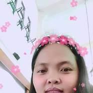 aryanat7's profile photo