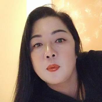 user_rqig473_Nakhon Ratchasima_Single_Female