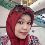 rahmaniaz's profile photo
