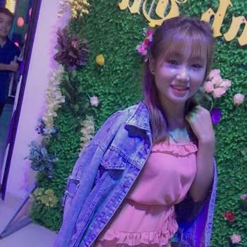 dng_th_linh_Lai Chau_Single_Female