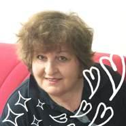 ischiaterry's profile photo