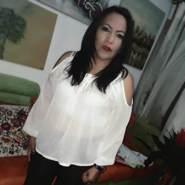 blancasunta's profile photo