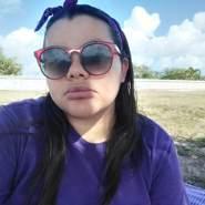 maderaj145's profile photo