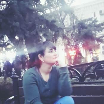 1anna0z8v9w_California_Single_Female