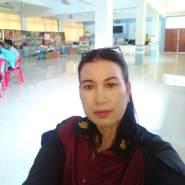 sirikandas3's profile photo