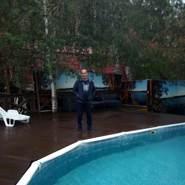 ildar_yangurazov's profile photo