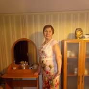 tatyanazykova447's profile photo