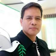 ronaldop184's profile photo