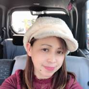 evangelyn2's profile photo