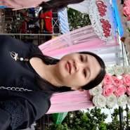 phan_83nguyen5's profile photo