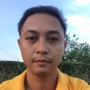 natthaphongc16's profile photo