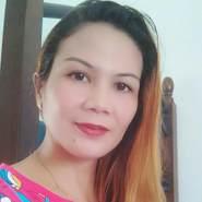 rainea2's profile photo