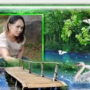 henie906's profile photo