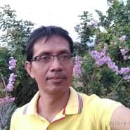 yacoba14's profile photo