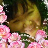 user_fn173's profile photo