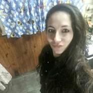 noralinotario845's profile photo