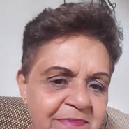 vicenciag's profile photo