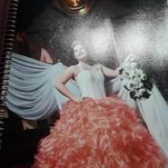 mariaa4018's profile photo