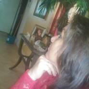 margaritac115's profile photo
