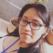 SENDY728's profile photo