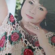 user_ercg125's profile photo
