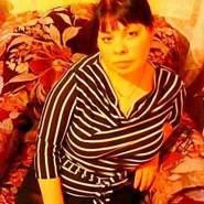 viktoriavika057's profile photo