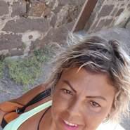 sonia728's profile photo