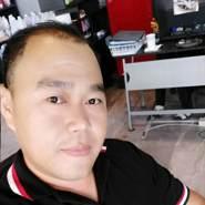 Chanaruk's profile photo