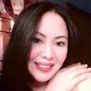 charina14's profile photo