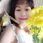 user_phujs18230's profile photo