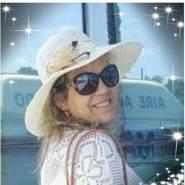 neicyl's profile photo