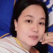chintyas's profile photo