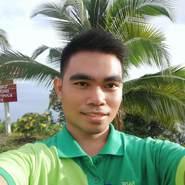 shuerilr's profile photo