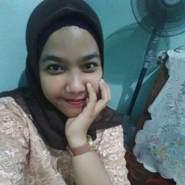 onii019's profile photo