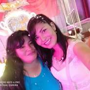 lidia_fernandez5's profile photo